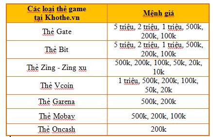 Các Loại Tiền Tệ Trong Game Mà Gamer Cần Biết Khi Chơi Game
